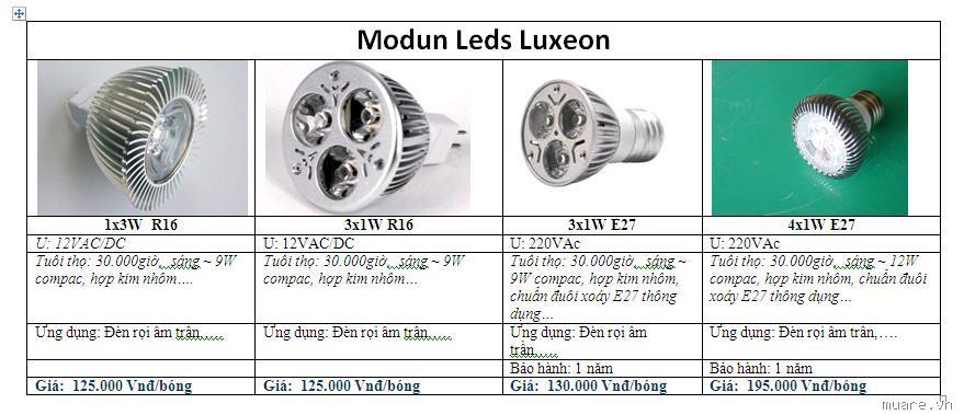 Bán bóng đèn LED siêu sáng Luxeon